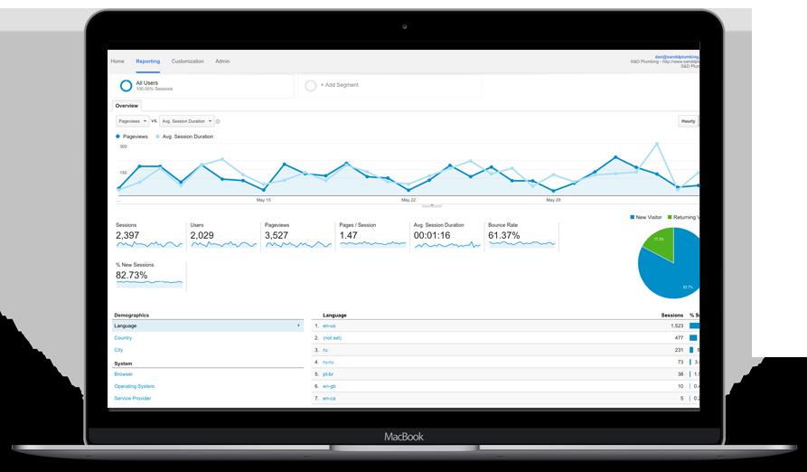 Tracking Internet Marketing ROI