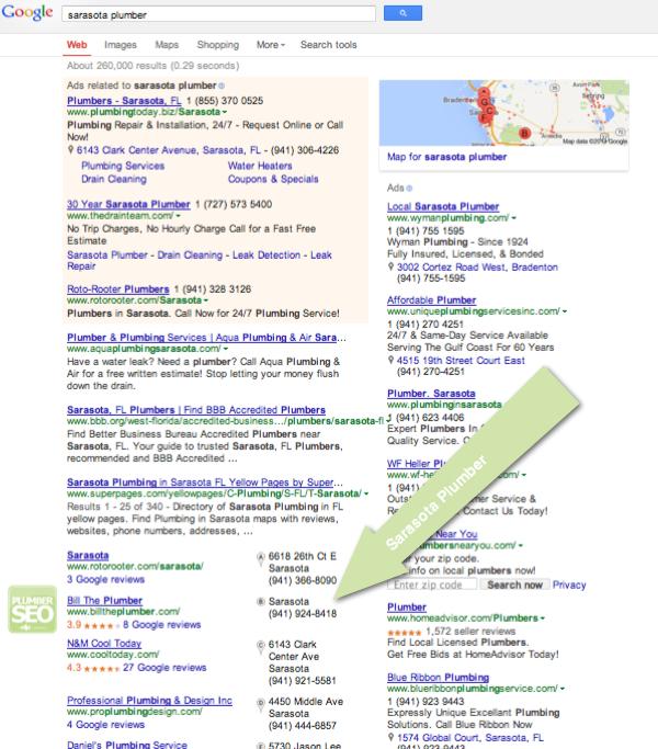 Plumber SEO Case Study - Sarasota Plumber