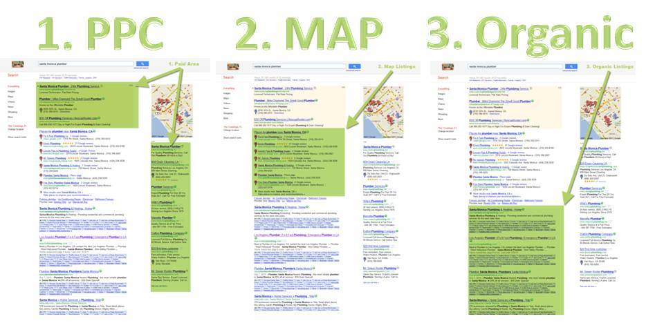 PPC vs. Organic vs. Map - Search Engine Anatomy