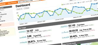 Tracking Internet Marketing ROI