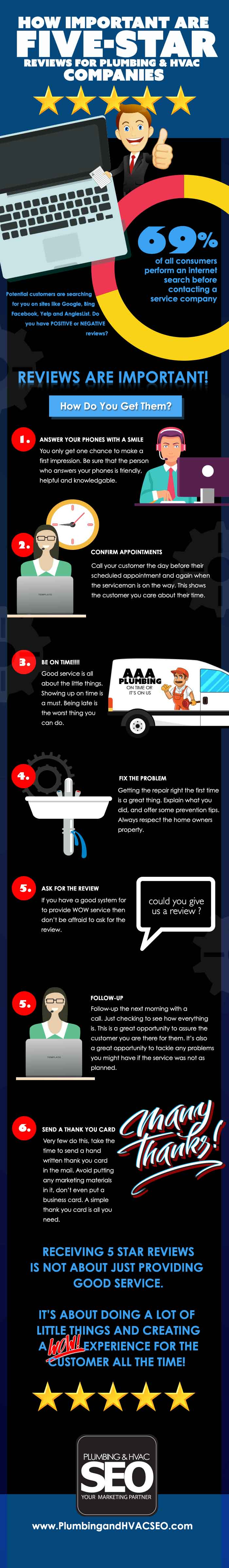 10 Ways To Get Five-Star Reviews On Every Service Call - Plumbing ...