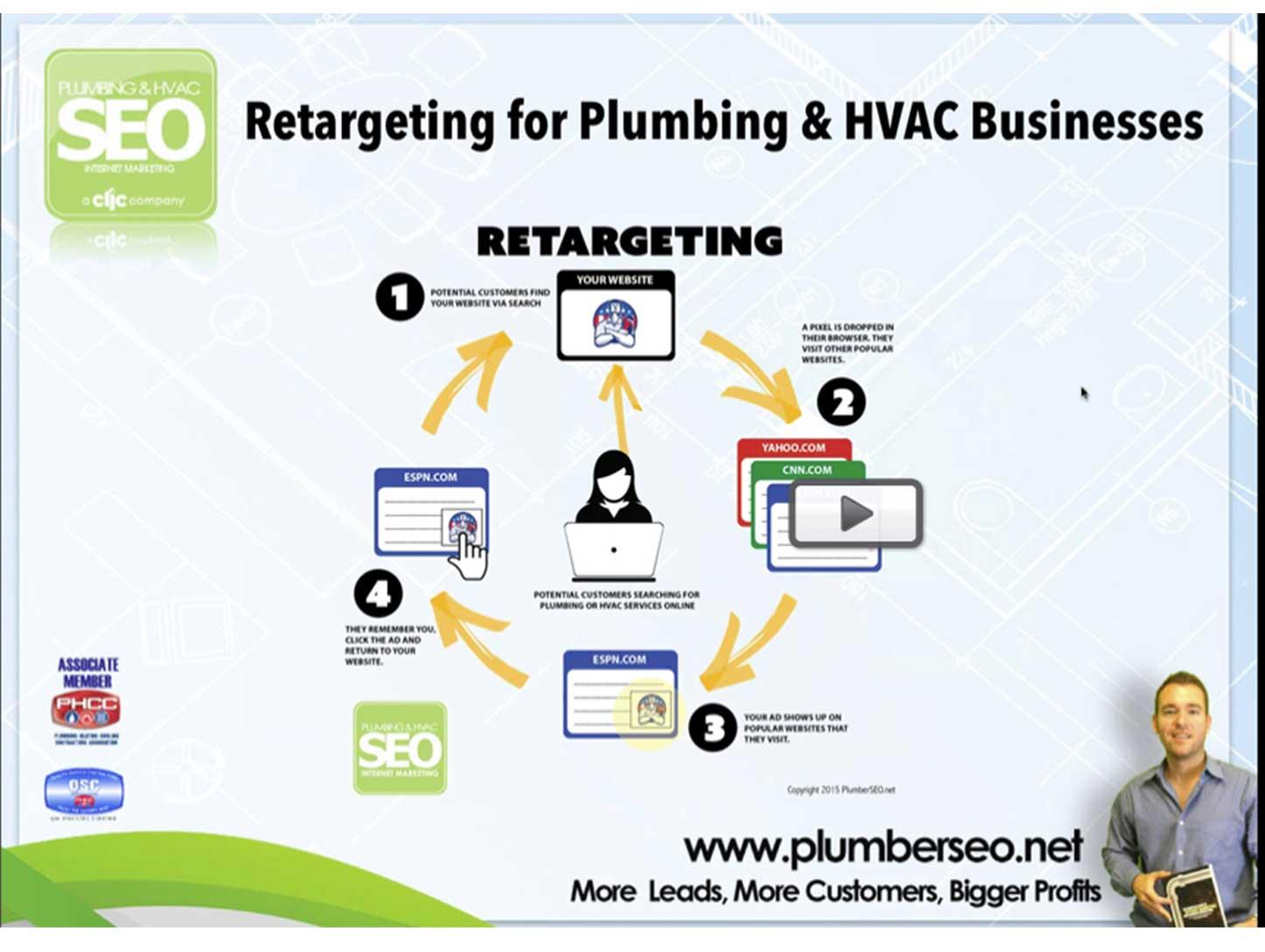 The Power of Retargeting for Plumbing & HVAC Contractors